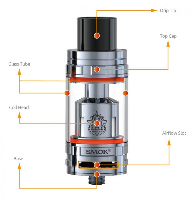 Smoktech TFV8 Cloud Beast clearomizer Black